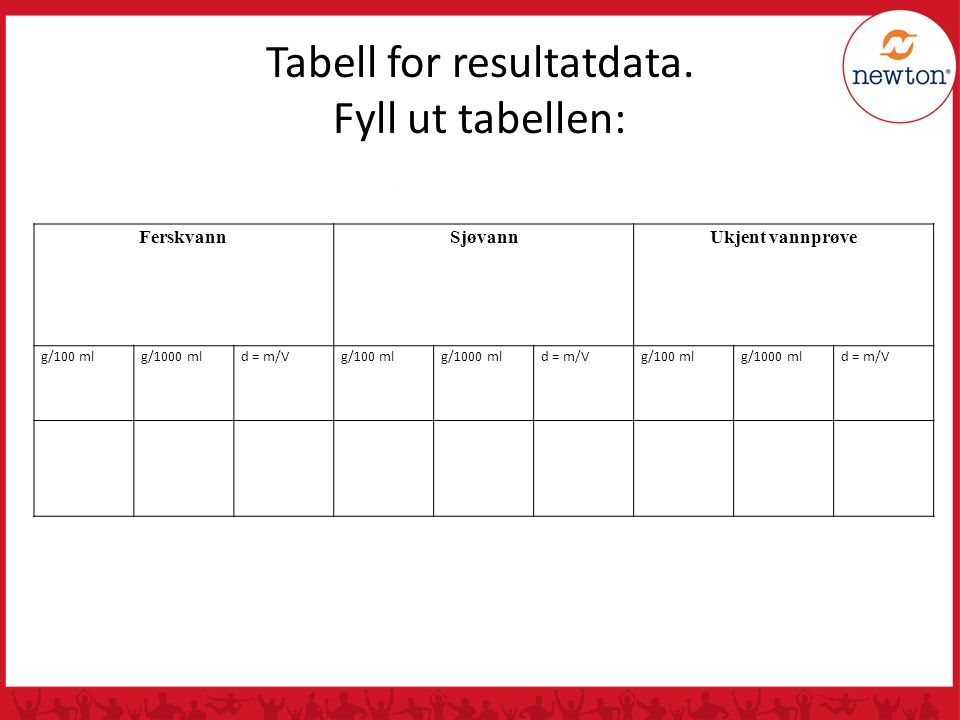 Tabell for resultatdata. Fyll ut tabellen: FerskvannSjøvannUkjent vannprøve g/100 mlg/1000 mld = m/Vg/100 mlg/1000 mld = m/Vg/100 mlg/1000 mld = m/V