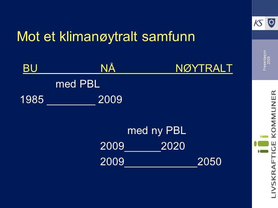 Presentasjon 2008 Mot et klimanøytralt samfunn BU NÅ NØYTRALT med PBL 1985 ________ 2009 med ny PBL 2009______2020 2009____________2050