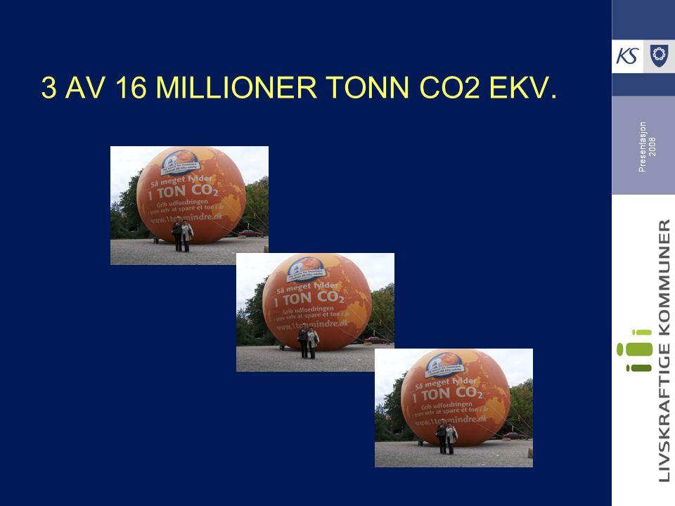 Presentasjon 2008 3 AV 16 MILLIONER TONN CO2 EKV.