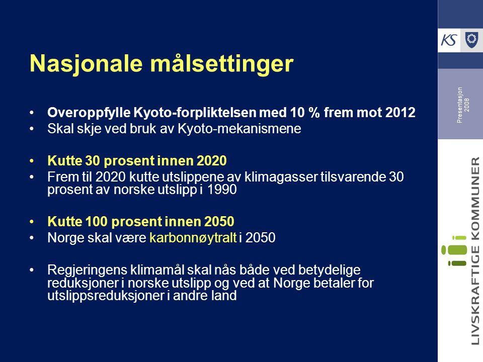 Presentasjon 2008 Nasjonale målsettinger Overoppfylle Kyoto-forpliktelsen med 10 % frem mot 2012 Skal skje ved bruk av Kyoto-mekanismene Kutte 30 prosent innen 2020 Frem til 2020 kutte utslippene av klimagasser tilsvarende 30 prosent av norske utslipp i 1990 Kutte 100 prosent innen 2050 Norge skal være karbonnøytralt i 2050 Regjeringens klimamål skal nås både ved betydelige reduksjoner i norske utslipp og ved at Norge betaler for utslippsreduksjoner i andre land