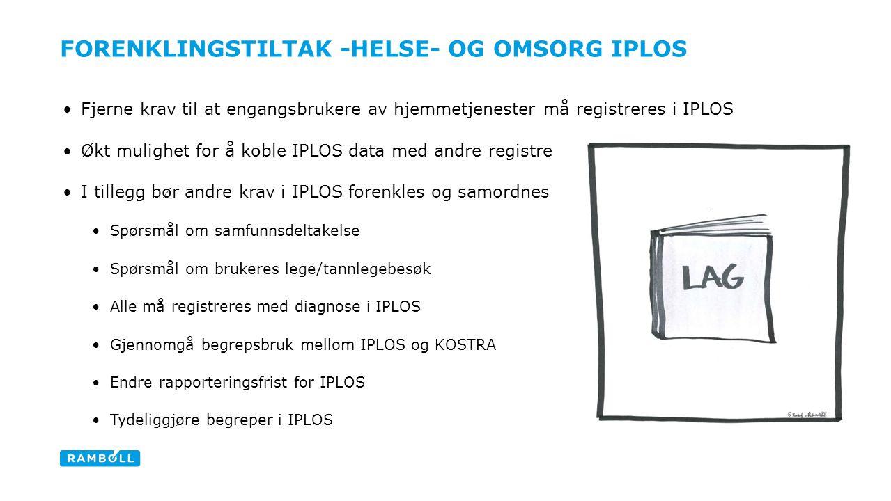 FORENKLINGSTILTAK -HELSE- OG OMSORG IPLOS Fjerne krav til at engangsbrukere av hjemmetjenester må registreres i IPLOS Økt mulighet for å koble IPLOS data med andre registre I tillegg bør andre krav i IPLOS forenkles og samordnes Spørsmål om samfunnsdeltakelse Spørsmål om brukeres lege/tannlegebesøk Alle må registreres med diagnose i IPLOS Gjennomgå begrepsbruk mellom IPLOS og KOSTRA Endre rapporteringsfrist for IPLOS Tydeliggjøre begreper i IPLOS