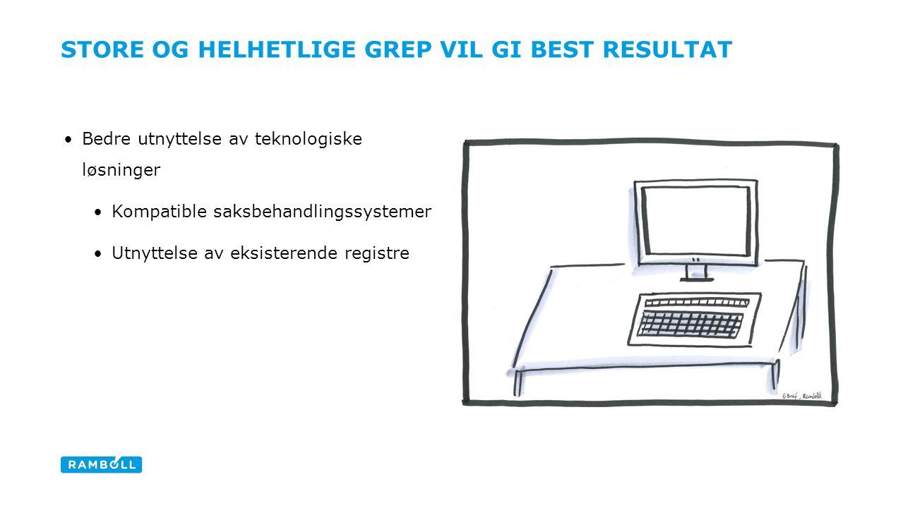 STORE OG HELHETLIGE GREP VIL GI BEST RESULTAT Bedre utnyttelse av teknologiske løsninger Kompatible saksbehandlingssystemer Utnyttelse av eksisterende registre