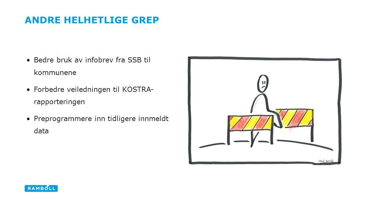 ANDRE HELHETLIGE GREP Bedre bruk av infobrev fra SSB til kommunene Forbedre veiledningen til KOSTRA- rapporteringen Preprogrammere inn tidligere innmeldt data