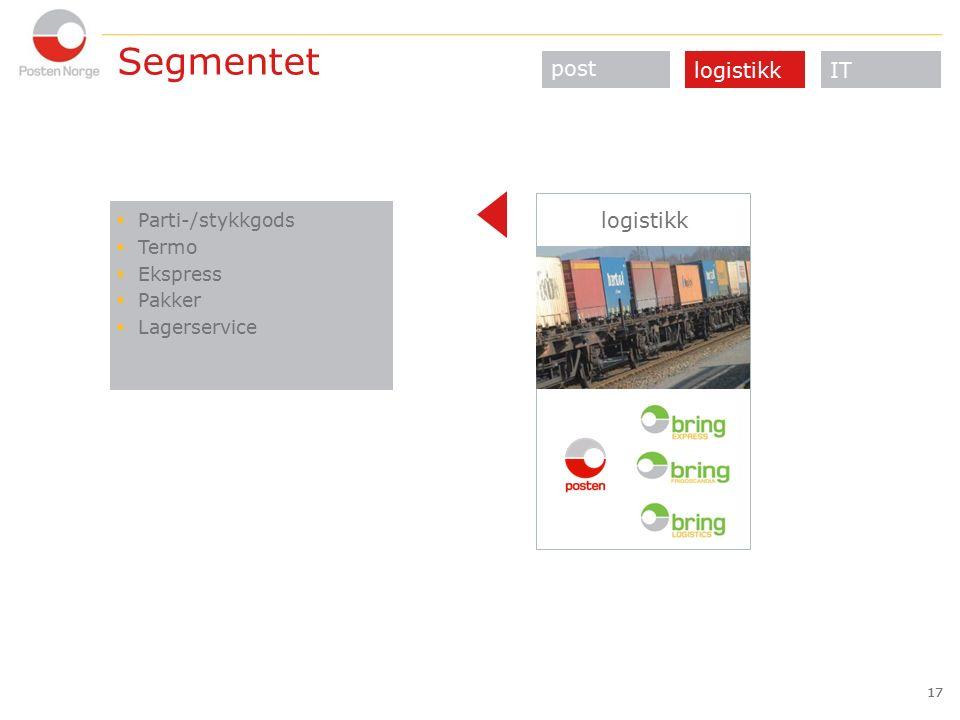 17 Segmentet  Parti-/stykkgods  Termo  Ekspress  Pakker  Lagerservice post IT logistikk