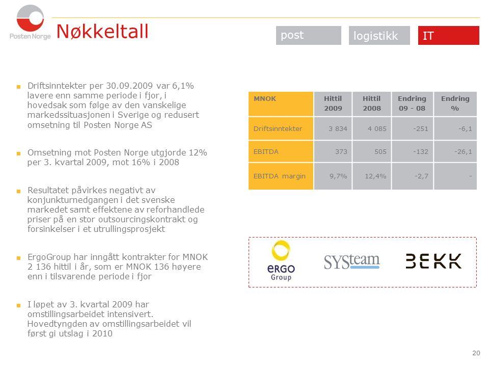 20 Nøkkeltall  Driftsinntekter per 30.09.2009 var 6,1% lavere enn samme periode i fjor, i hovedsak som følge av den vanskelige markedssituasjonen i Sverige og redusert omsetning til Posten Norge AS  Omsetning mot Posten Norge utgjorde 12% per 3.