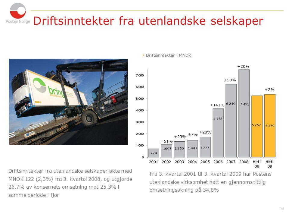 4 Driftsinntekter fra utenlandske selskaper Fra 3.