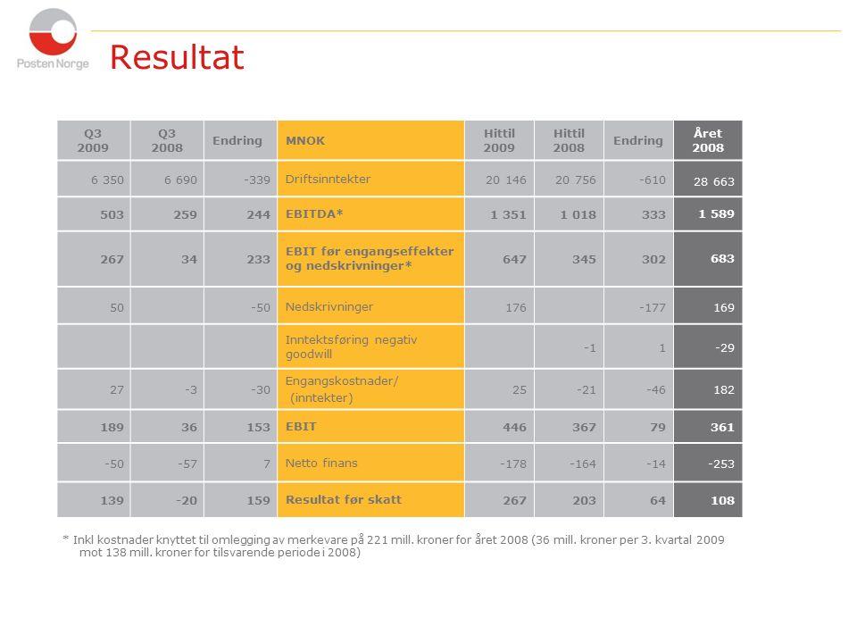 7 Nøkkeltall  Investeringer per 3.kvartal 2009 var MNOK 913, en reduksjon på MNOK 832 i forhold til samme periode i fjor  Netto gjeld/EBITDA-faktor var 1,6** (Q3 2008: 1,9)  Per 30.09.2009 hadde Posten en langsiktig likviditetsreserve, som besto av plasserte midler og tilgjengelige trekkfasiliteter, på MNOK 4 568, mot MNOK 3 724 på samme tidspunkt i fjor 7 * 12 måneder rullerende ** Netto rentebærende gjeld MNOK 3 107 og 12 mnd rullerende EBITDA MNOK 1 922 MNOK Hittil 2009 Hittil 2008 Året 2008 Totalkapital 17 71218 826 19 516 Egenkapital 5 2865 343 5 160 Rentebærende gjeld 4 0655 137 4 763 Egenkapitalandel (%) 29,828,4 26,4 Gjeldsgrad (netto) 0,6 ROIC (%) før merkevare, engangseffekter og nedskrivninger* 11,59,69,8 EBIT-margin før merkevare, engangseffekter og nedskrivninger (%) 3,42,33,2