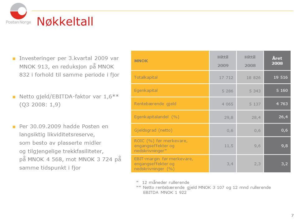 18 Nøkkeltall 18 post IT MNOKHittil 2009 Hittil 2008 Endring 09 - 08 Endring % Driftsinntekter9 4419 761-320-3,3 EBITDA457670-213-31,8 EBITDA margin4,8%6,9%-2,1- logistikk  Driftsinntekter per 30.09.2009 var 3,3% lavere enn for samme periode i fjor som følge av konjunktur- nedgangen.