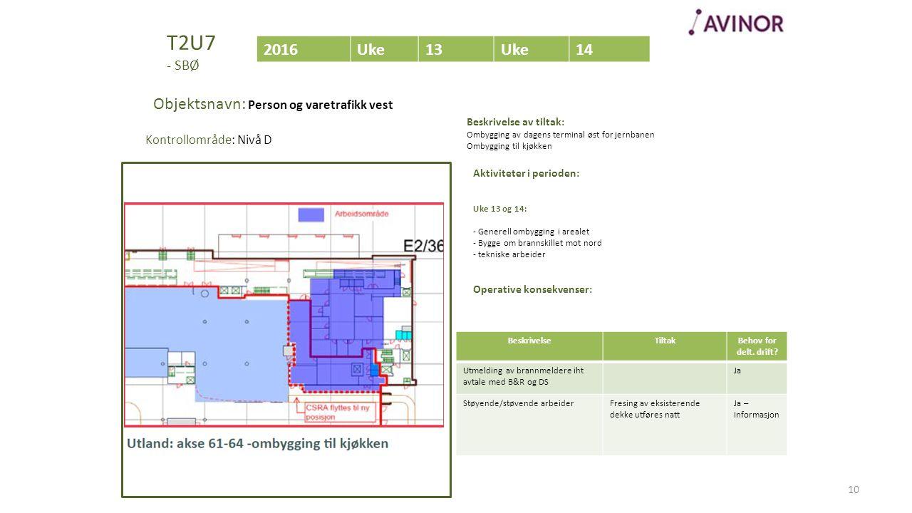 Bilde av område (Helst med en markering av området som berøres) Aktiviteter i perioden: Uke 13 og 14: - Generell ombygging i arealet - Bygge om brannskillet mot nord - tekniske arbeider Operative konsekvenser: BeskrivelseTiltakBehov for delt.