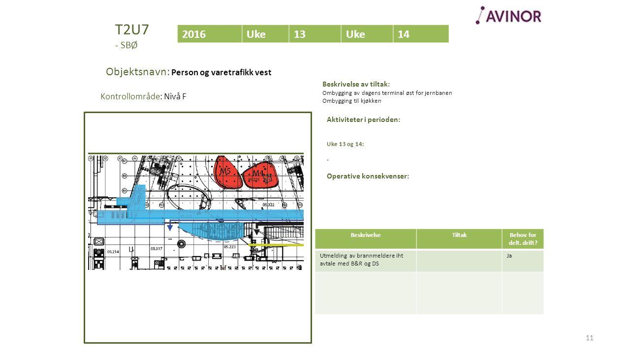 Bilde av område (Helst med en markering av området som berøres) Aktiviteter i perioden: Uke 13 og 14: - Operative konsekvenser: BeskrivelseTiltakBehov for delt.