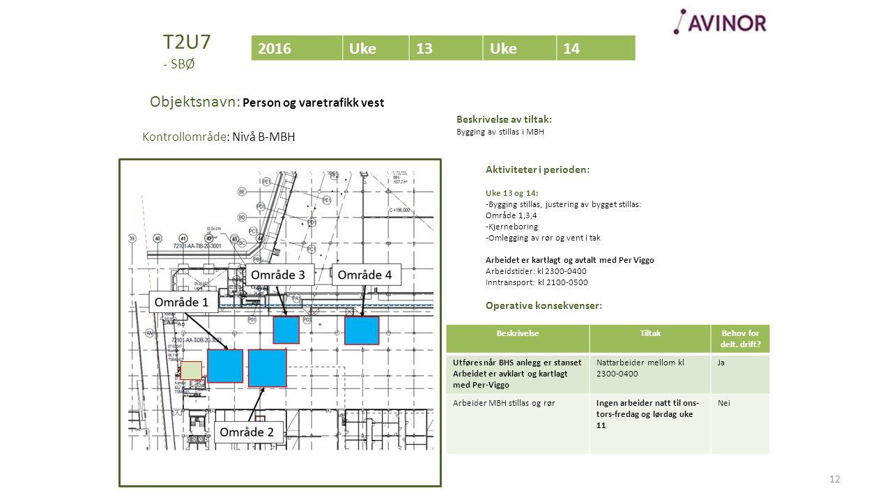Bilde av område (Helst med en markering av området som berøres) Aktiviteter i perioden: Uke 13 og 14: -Bygging stillas, justering av bygget stillas: Område 1,3,4 -Kjerneboring -Omlegging av rør og vent i tak Arbeidet er kartlagt og avtalt med Per Viggo Arbeidstider: kl 2300-0400 Inntransport: kl 2100-0500 Operative konsekvenser: BeskrivelseTiltakBehov for delt.
