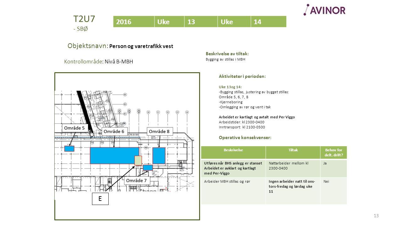 Bilde av område (Helst med en markering av området som berøres) Aktiviteter i perioden: Uke 13og 14: -Bygging stillas, justering av bygget stillas: Område 5, 6, 7, 8 -Kjerneboring -Omlegging av rør og vent i tak Arbeidet er kartlagt og avtalt med Per Viggo Arbeidstider: kl 2300-0400 Inntransport: kl 2100-0500 Operative konsekvenser: BeskrivelseTiltakBehov for delt.