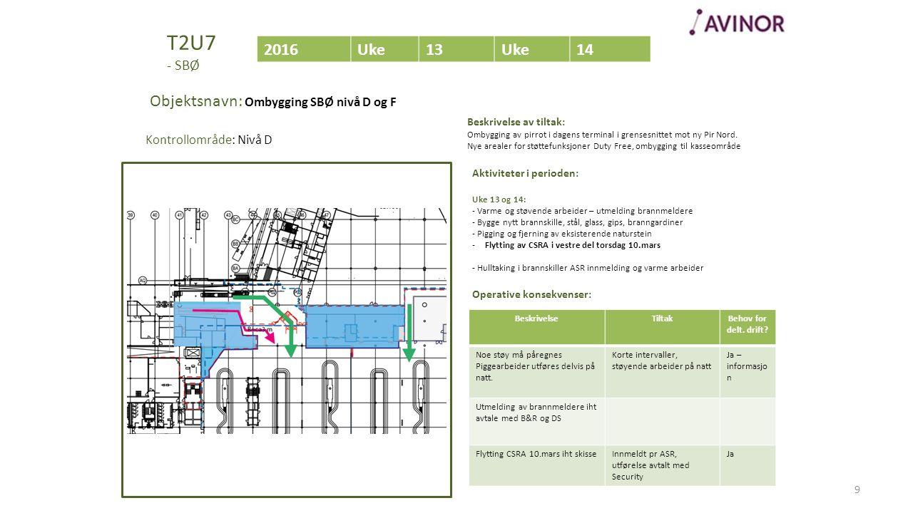 Bilde av område (Helst med en markering av området som berøres) Aktiviteter i perioden: Uke 13 og 14: - Varme og støvende arbeider – utmelding brannmeldere - Bygge nytt brannskille, stål, glass, gips, branngardiner - Pigging og fjerning av eksisterende naturstein -Flytting av CSRA i vestre del torsdag 10.mars - Hulltaking i brannskiller ASR innmelding og varme arbeider Operative konsekvenser: T2U7 - SBØ 2016Uke13Uke14 BeskrivelseTiltakBehov for delt.