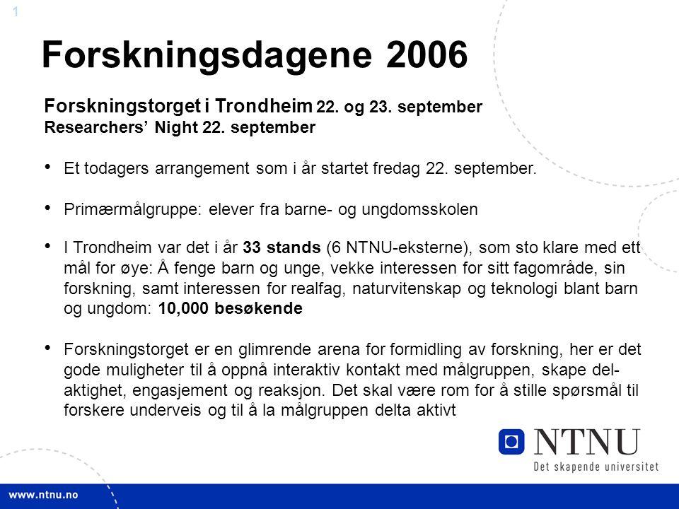 1 Forskningsdagene 2006 Forskningstorget i Trondheim 22.
