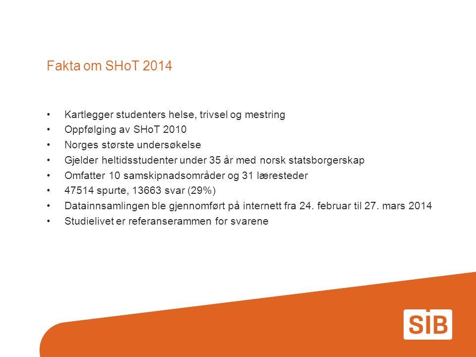 Fakta om SHoT 2014 Kartlegger studenters helse, trivsel og mestring Oppfølging av SHoT 2010 Norges største undersøkelse Gjelder heltidsstudenter under 35 år med norsk statsborgerskap Omfatter 10 samskipnadsområder og 31 læresteder 47514 spurte, 13663 svar (29%) Datainnsamlingen ble gjennomført på internett fra 24.