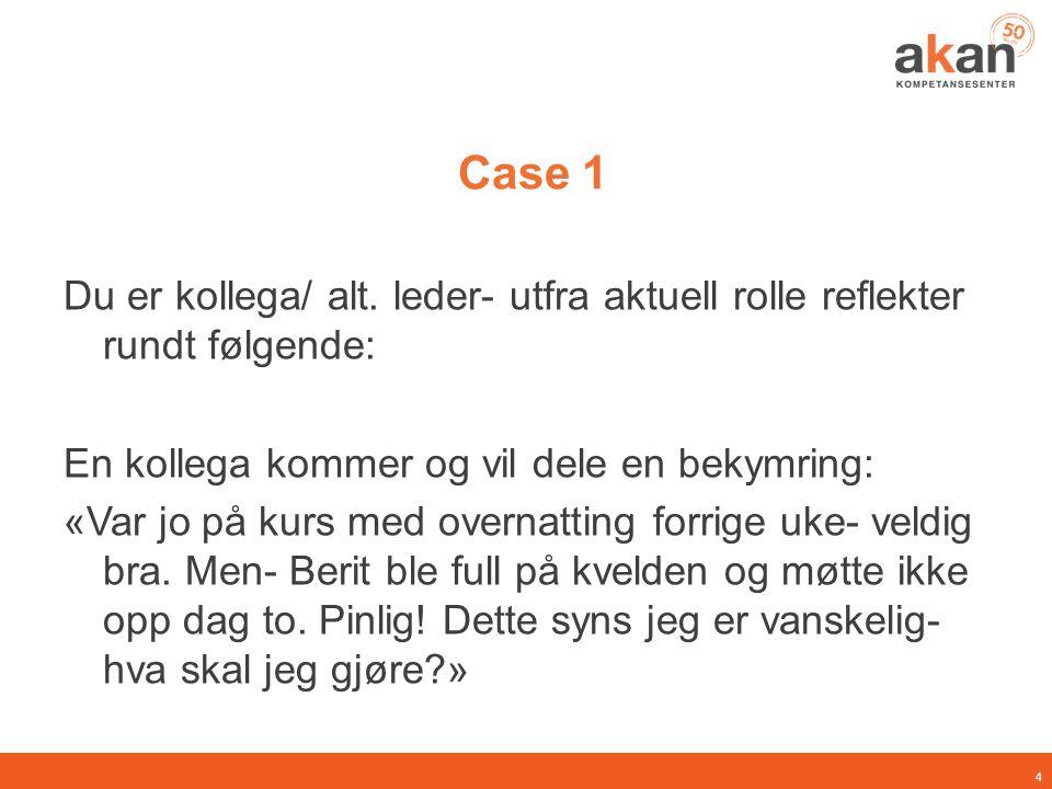 Case 1 Du er kollega/ alt. leder- utfra aktuell rolle reflekter rundt følgende: En kollega kommer og vil dele en bekymring: «Var jo på kurs med overna