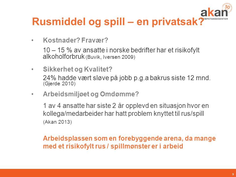 Rusmiddel og spill – en privatsak? Kostnader? Fravær? 10 – 15 % av ansatte i norske bedrifter har et risikofylt alkoholforbruk (Buvik, Iversen 2009) S