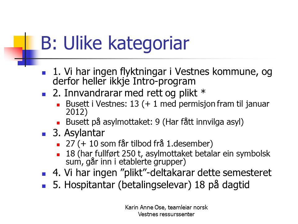 Karin Anne Ose, teamleiar norsk Vestnes ressurssenter B: Ulike kategoriar 1.