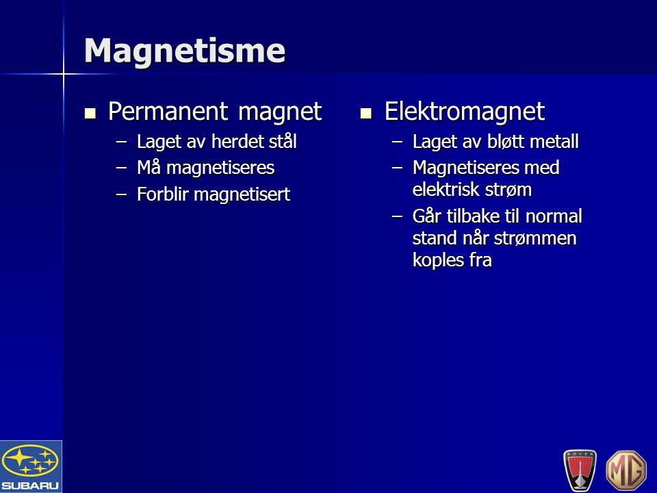 Magnetisme Permanent magnet Permanent magnet –Laget av herdet stål –Må magnetiseres –Forblir magnetisert Elektromagnet Elektromagnet –Laget av bløtt metall –Magnetiseres med elektrisk strøm –Går tilbake til normal stand når strømmen koples fra