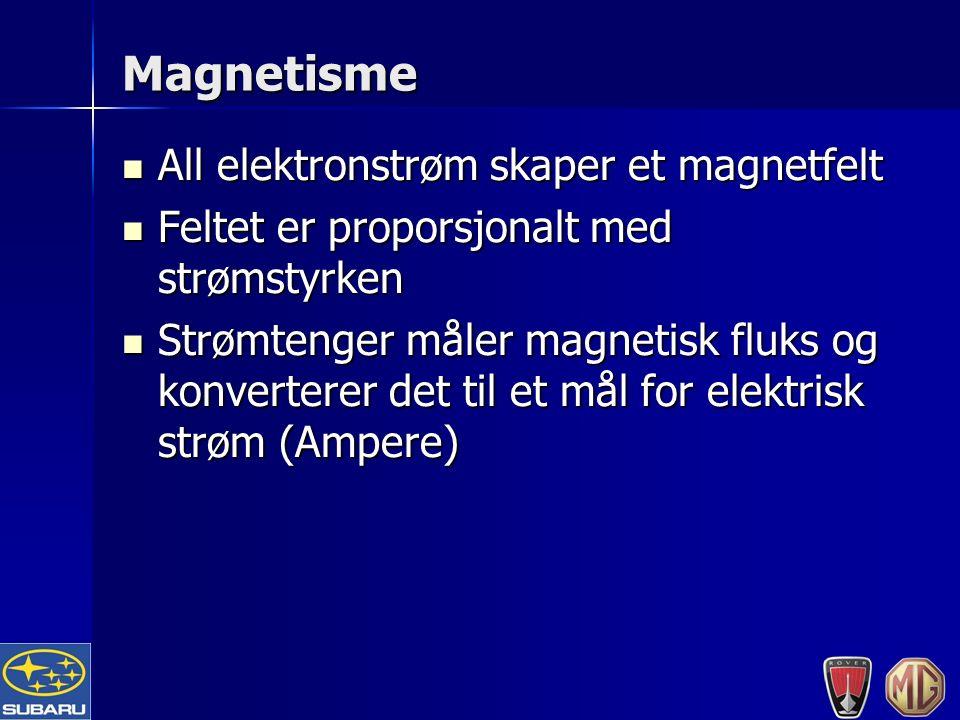 Magnetisme All elektronstrøm skaper et magnetfelt All elektronstrøm skaper et magnetfelt Feltet er proporsjonalt med strømstyrken Feltet er proporsjonalt med strømstyrken Strømtenger måler magnetisk fluks og konverterer det til et mål for elektrisk strøm (Ampere) Strømtenger måler magnetisk fluks og konverterer det til et mål for elektrisk strøm (Ampere)