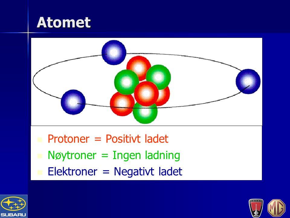 Atomet Protoner = Positivt ladet Nøytroner = Ingen ladning Elektroner = Negativt ladet