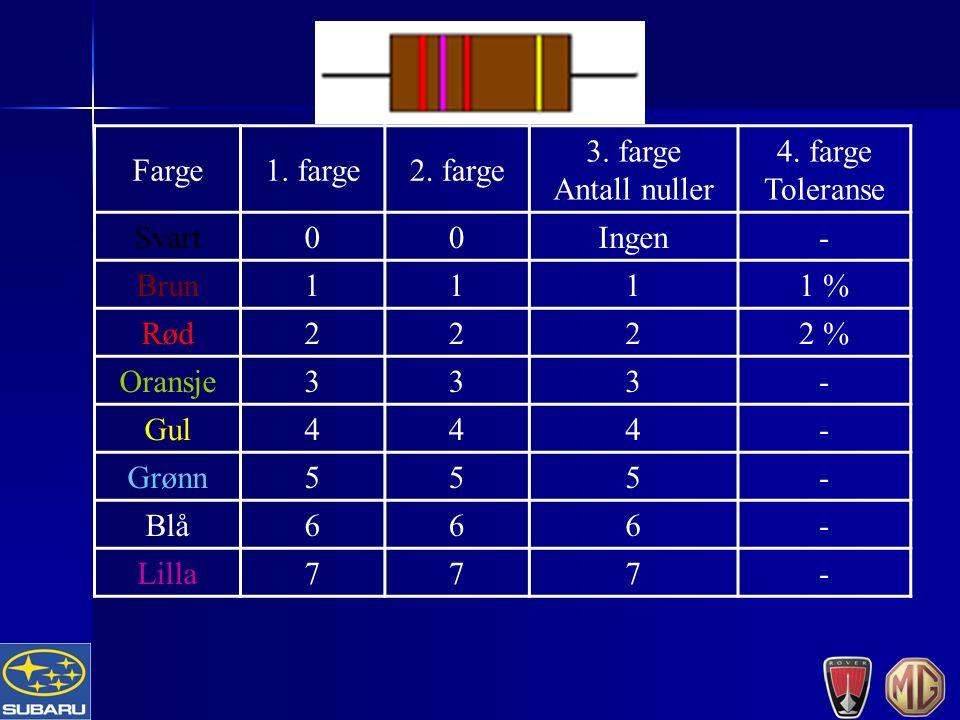 Farge1. farge2. farge 3. farge Antall nuller 4.