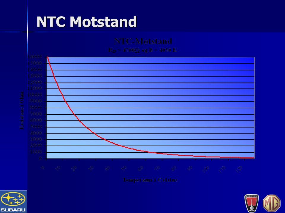 NTC Motstand