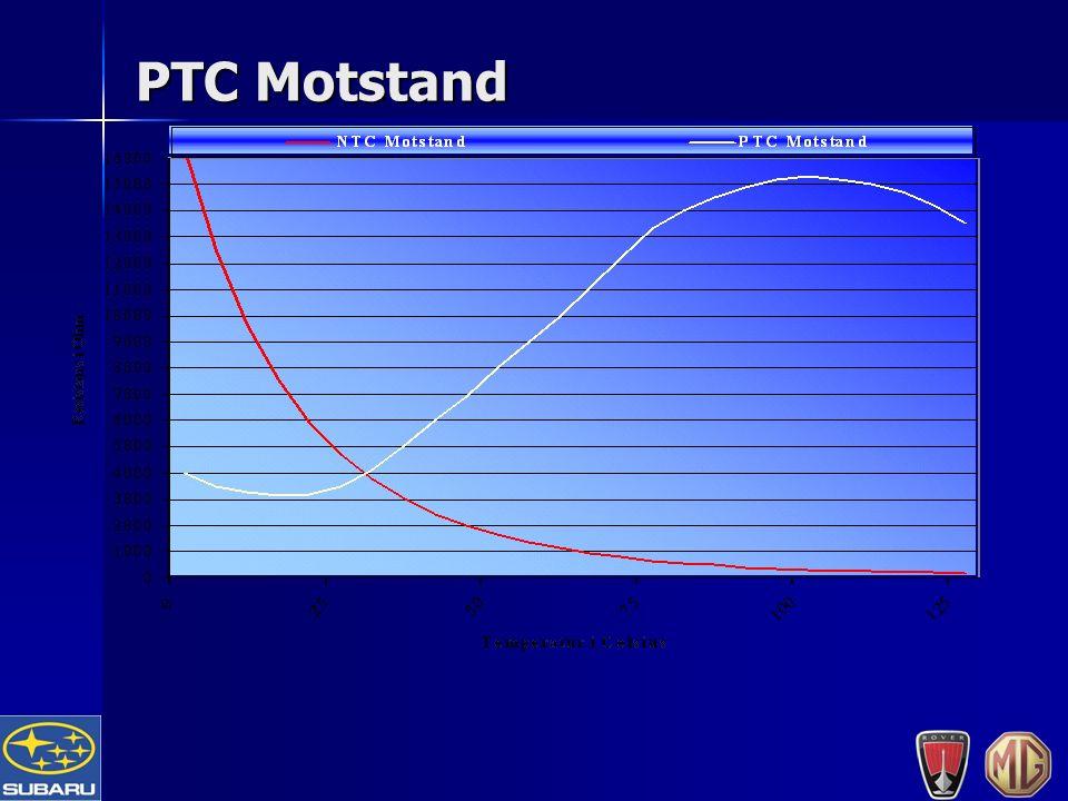 PTC Motstand