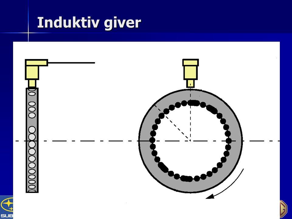 Induktiv giver