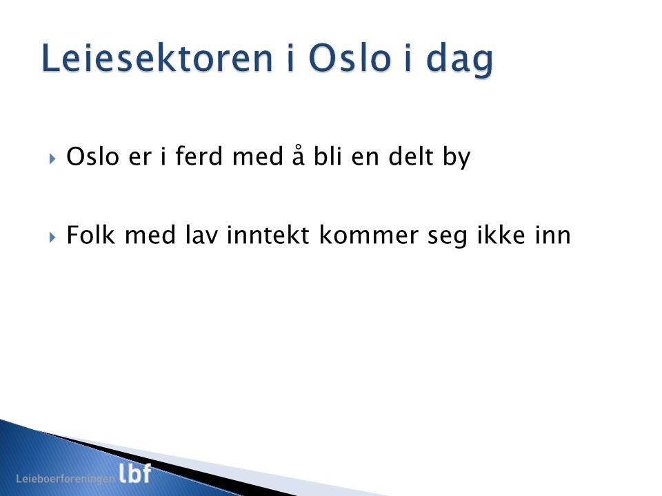  Oslo er i ferd med å bli en delt by  Folk med lav inntekt kommer seg ikke inn