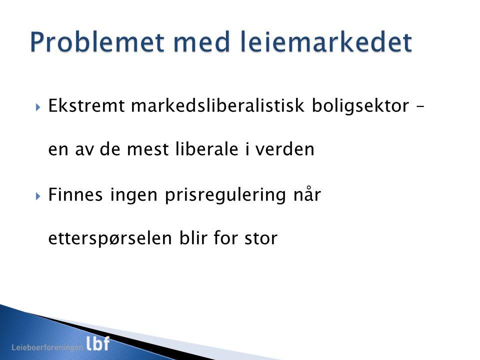  Ekstremt markedsliberalistisk boligsektor – en av de mest liberale i verden  Finnes ingen prisregulering når etterspørselen blir for stor