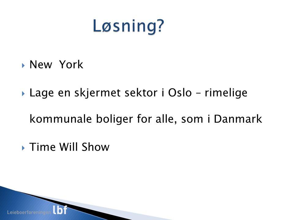  New York  Lage en skjermet sektor i Oslo – rimelige kommunale boliger for alle, som i Danmark  Time Will Show