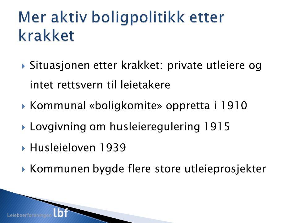  Situasjonen etter krakket: private utleiere og intet rettsvern til leietakere  Kommunal «boligkomite» oppretta i 1910  Lovgivning om husleieregule