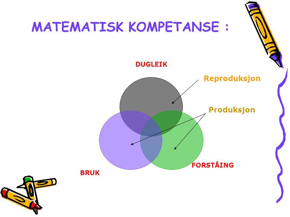 MATEMATISK KOMPETANSE : DUGLEIK FORSTÅING BRUK Reproduksjon Produksjon