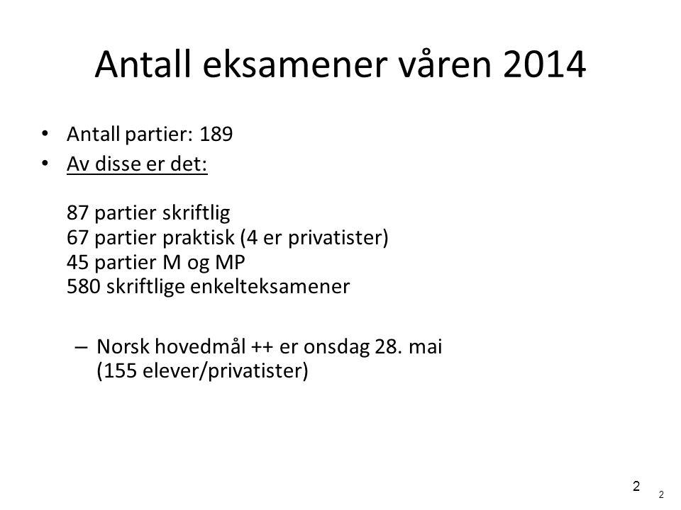 Antall eksamener våren 2014 Antall partier: 189 Av disse er det: 87 partier skriftlig 67 partier praktisk (4 er privatister) 45 partier M og MP 580 skriftlige enkelteksamener – Norsk hovedmål ++ er onsdag 28.