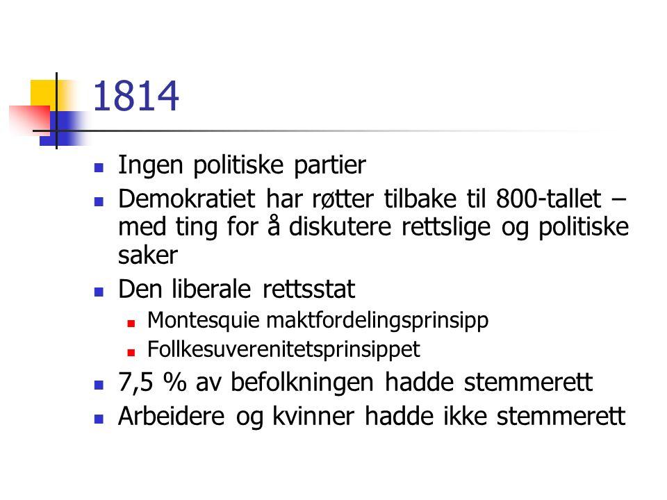 1814 Ingen politiske partier Demokratiet har røtter tilbake til 800-tallet – med ting for å diskutere rettslige og politiske saker Den liberale rettsstat Montesquie maktfordelingsprinsipp Follkesuverenitetsprinsippet 7,5 % av befolkningen hadde stemmerett Arbeidere og kvinner hadde ikke stemmerett