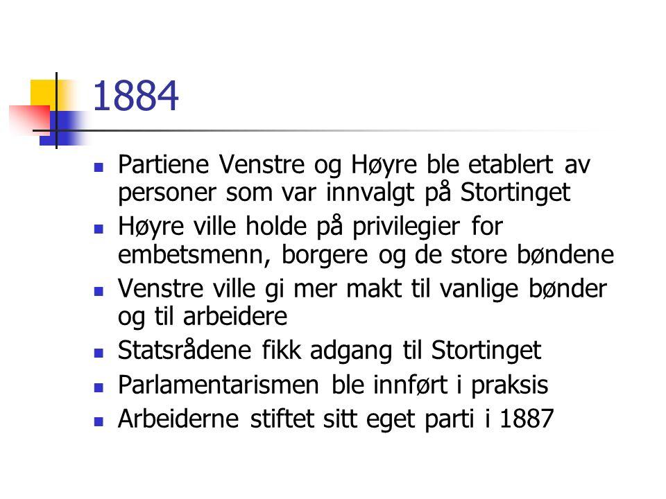 1884 Partiene Venstre og Høyre ble etablert av personer som var innvalgt på Stortinget Høyre ville holde på privilegier for embetsmenn, borgere og de store bøndene Venstre ville gi mer makt til vanlige bønder og til arbeidere Statsrådene fikk adgang til Stortinget Parlamentarismen ble innført i praksis Arbeiderne stiftet sitt eget parti i 1887