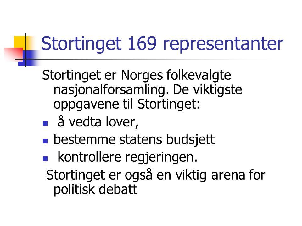 Stortinget 169 representanter Stortinget er Norges folkevalgte nasjonalforsamling.