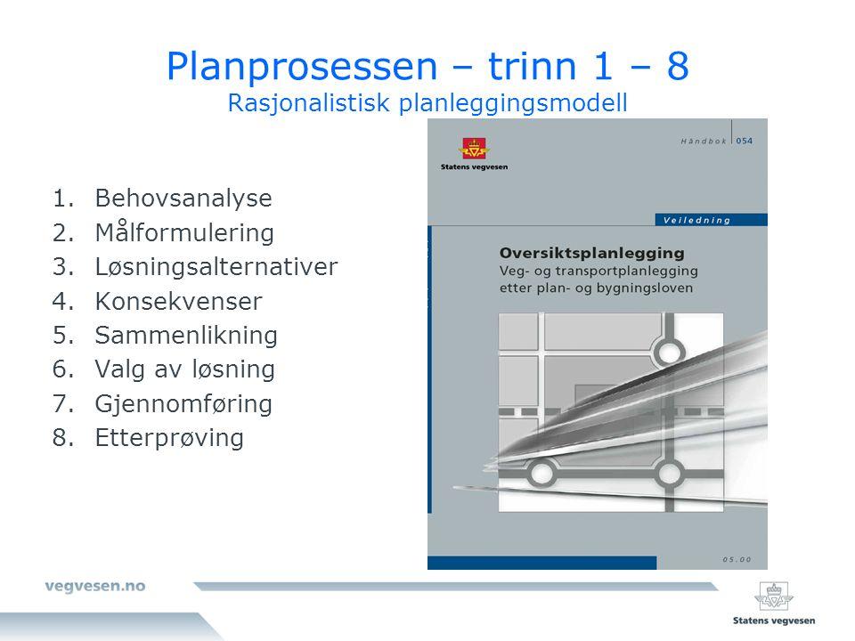Planprosessen – trinn 1 – 8 Rasjonalistisk planleggingsmodell 1.Behovsanalyse 2.Målformulering 3.Løsningsalternativer 4.Konsekvenser 5.Sammenlikning 6.Valg av løsning 7.Gjennomføring 8.Etterprøving