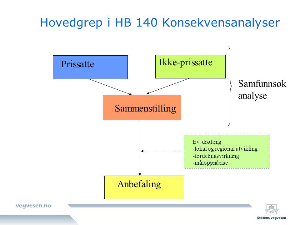 Hovedgrep i HB 140 Konsekvensanalyser Prissatte Ikke-prissatte Sammenstilling Ev.
