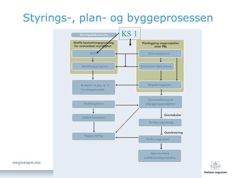 Styrings-, plan- og byggeprosessen KS 1