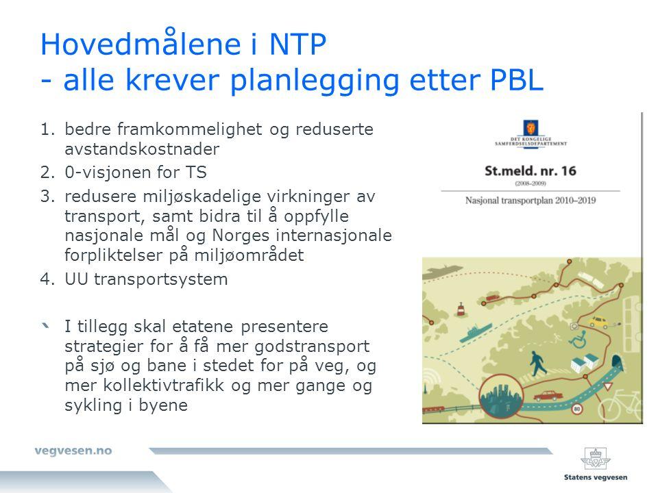 Hovedmålene i NTP - alle krever planlegging etter PBL 1.bedre framkommelighet og reduserte avstandskostnader 2.0-visjonen for TS 3.redusere miljøskadelige virkninger av transport, samt bidra til å oppfylle nasjonale mål og Norges internasjonale forpliktelser på miljøområdet 4.UU transportsystem I tillegg skal etatene presentere strategier for å få mer godstransport på sjø og bane i stedet for på veg, og mer kollektivtrafikk og mer gange og sykling i byene