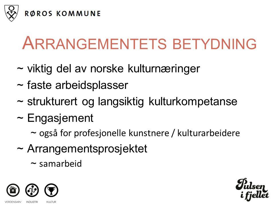 A RRANGEMENTETS BETYDNING ~viktig del av norske kulturnæringer ~faste arbeidsplasser ~strukturert og langsiktig kulturkompetanse ~Engasjement ~også for profesjonelle kunstnere / kulturarbeidere ~Arrangementsprosjektet ~samarbeid