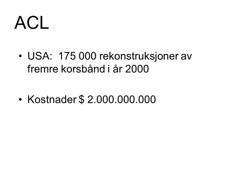 ACL USA: 175 000 rekonstruksjoner av fremre korsbånd i år 2000 Kostnader $ 2.000.000.000