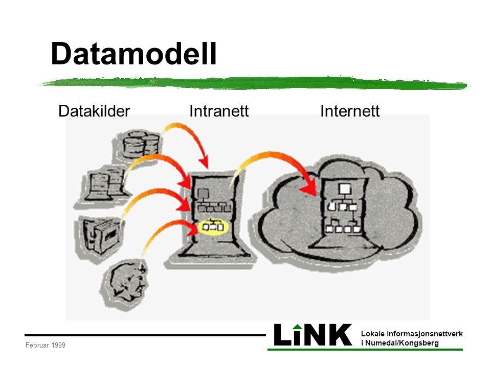 LiNK Lokale informasjonsnettverk i Numedal/Kongsberg Februar 1999 Datamodell DatakilderIntranettInternett