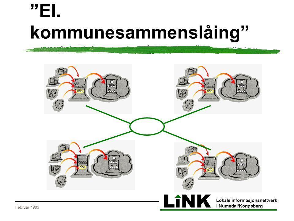 LiNK Lokale informasjonsnettverk i Numedal/Kongsberg Februar 1999 El. kommunesammenslåing