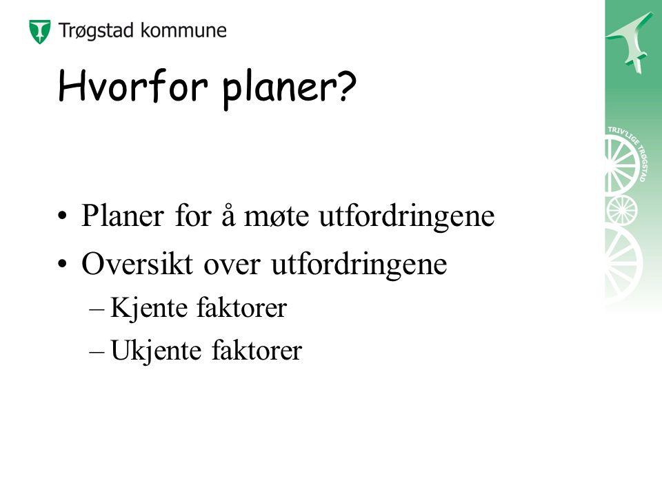 Hvorfor planer.