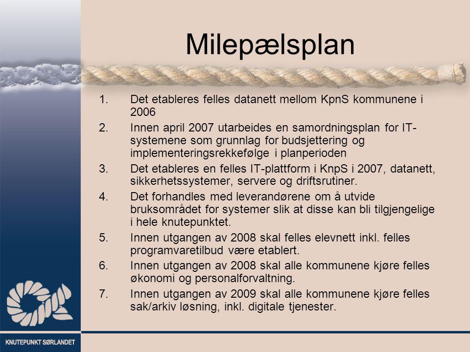 Milepælsplan 1.Det etableres felles datanett mellom KpnS kommunene i 2006 2.Innen april 2007 utarbeides en samordningsplan for IT- systemene som grunnlag for budsjettering og implementeringsrekkefølge i planperioden 3.Det etableres en felles IT-plattform i KnpS i 2007, datanett, sikkerhetssystemer, servere og driftsrutiner.