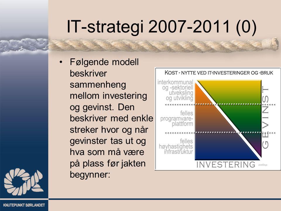 IT-strategi 2007-2011 (0) Følgende modell beskriver sammenheng mellom investering og gevinst.