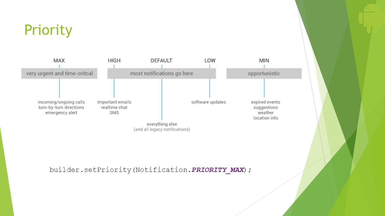 Priority builder.setPriority(Notification.PRIORITY_MAX);